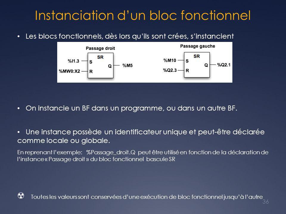 Instanciation d'un bloc fonctionnel Les blocs fonctionnels, dès lors qu'ils sont crées, s'instancient Une instance possède un identificateur unique et peut-être déclarée comme locale ou globale.