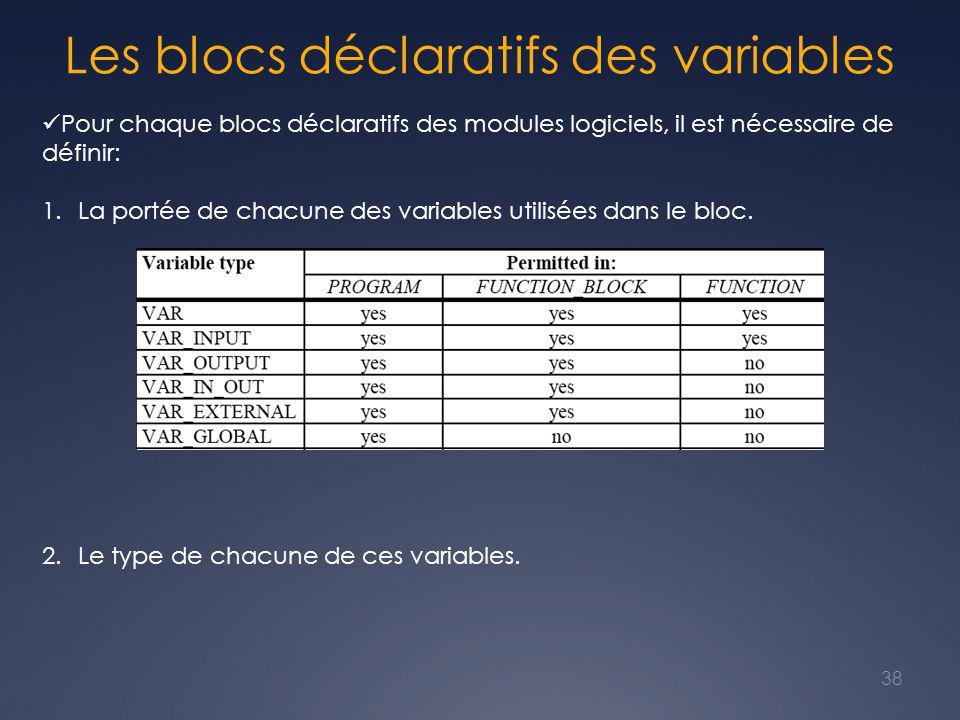 Les blocs déclaratifs des variables 38 Pour chaque blocs déclaratifs des modules logiciels, il est nécessaire de définir: 1.La portée de chacune des variables utilisées dans le bloc.