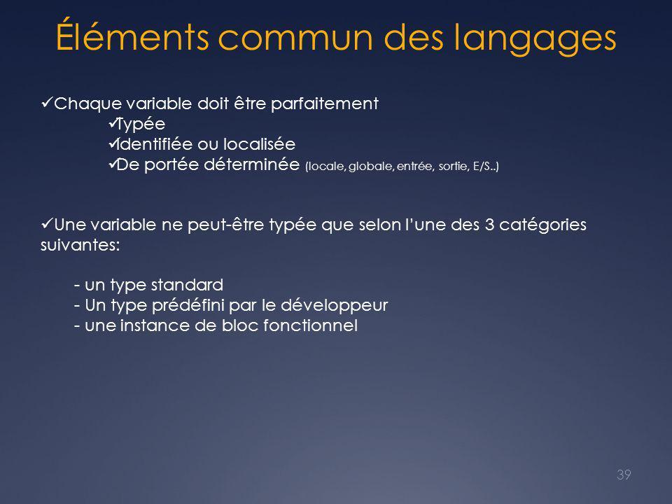 Éléments commun des langages Chaque variable doit être parfaitement Typée Identifiée ou localisée De portée déterminée (locale, globale, entrée, sorti
