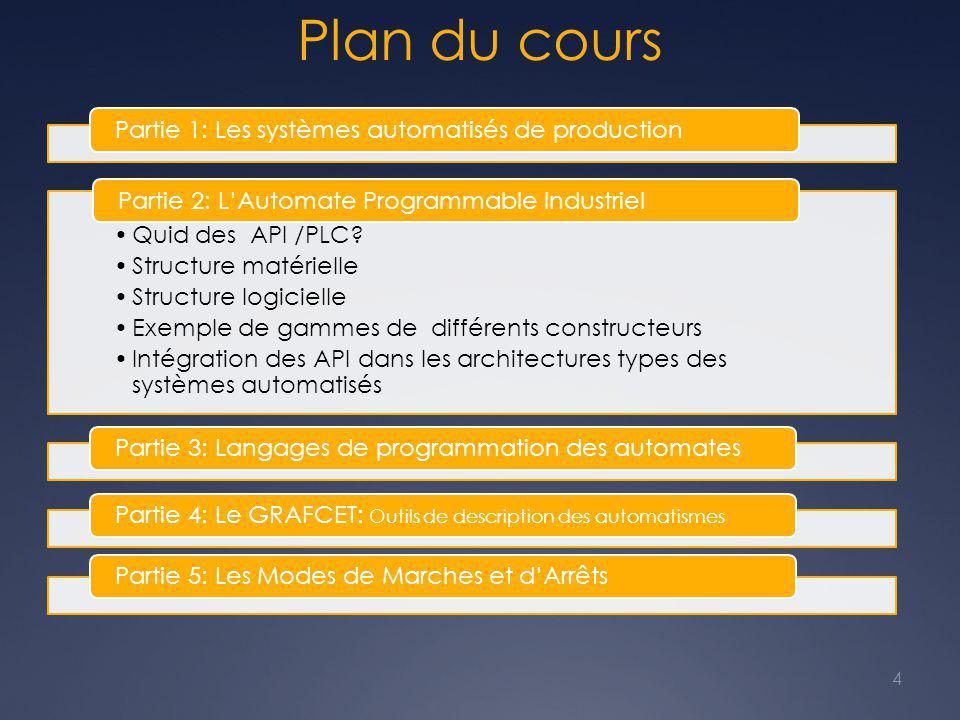 Plan du cours Partie 1: Les systèmes automatisés de production Quid des API /PLC? Structure matérielle Structure logicielle Exemple de gammes de diffé
