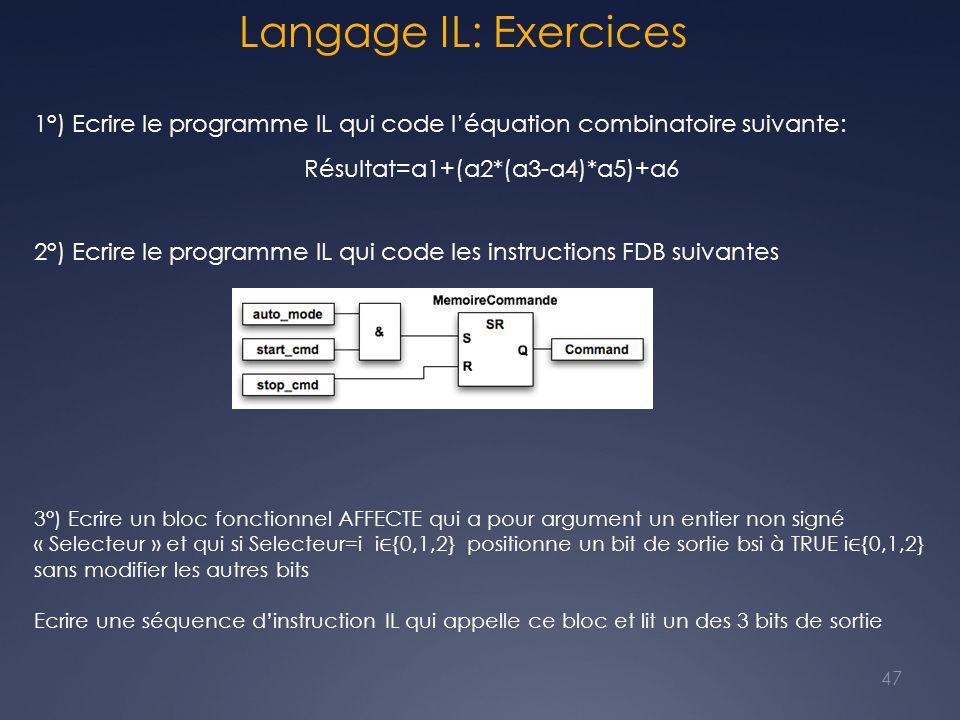 Langage IL: Exercices 47 1°) Ecrire le programme IL qui code l'équation combinatoire suivante: Résultat=a1+(a2*(a3-a4)*a5)+a6 2°) Ecrire le programme