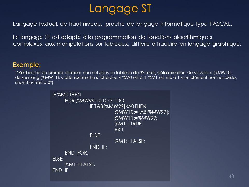 Langage ST 48 Langage textuel, de haut niveau, proche de langage informatique type PASCAL. Le langage ST est adapté à la programmation de fonctions al
