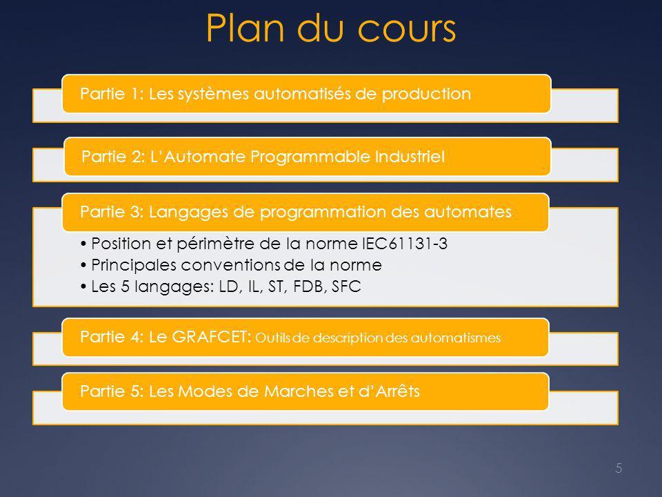 Plan du cours Partie 1: Les systèmes automatisés de productionPartie 2: L'Automate Programmable Industriel Position et périmètre de la norme IEC61131-