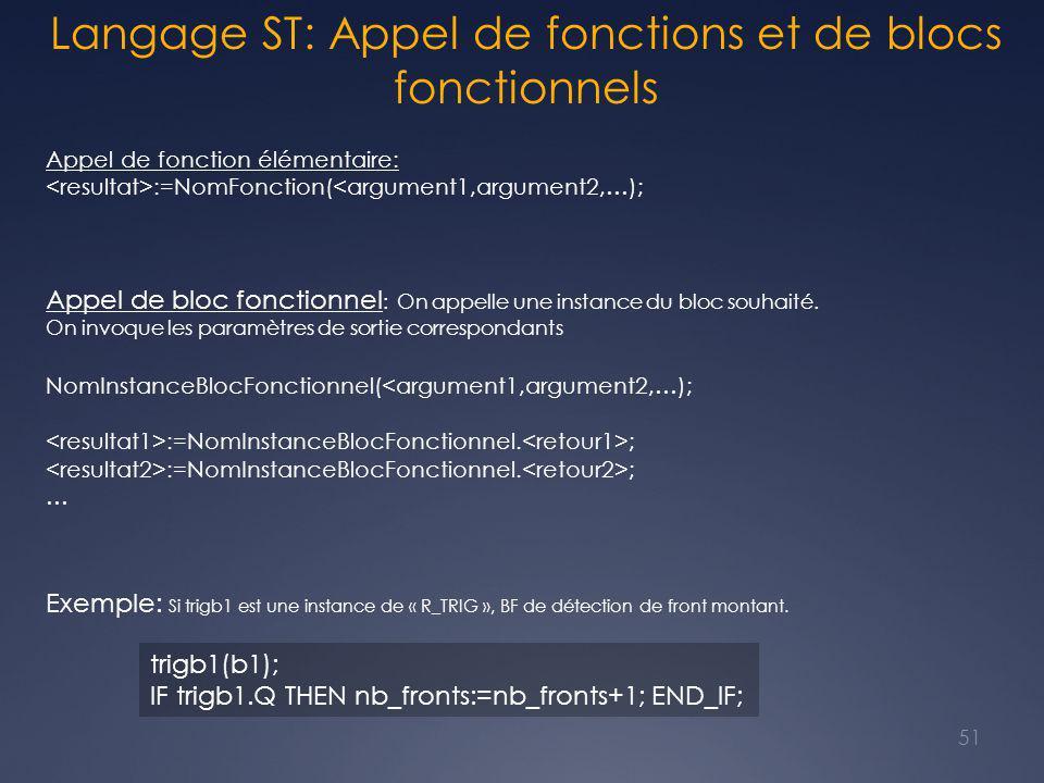 Langage ST: Appel de fonctions et de blocs fonctionnels 51 Appel de fonction élémentaire: :=NomFonction(<argument1,argument2,…); Appel de bloc fonctionnel : On appelle une instance du bloc souhaité.