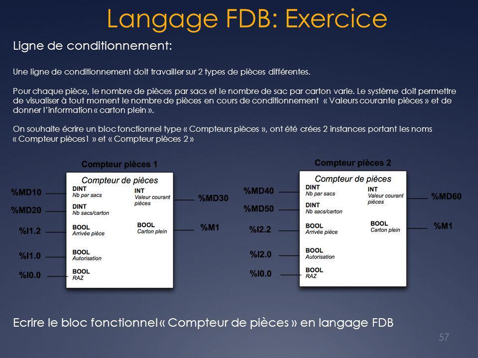 Langage FDB: Exercice 57 Ligne de conditionnement: Une ligne de conditionnement doit travailler sur 2 types de pièces différentes. Pour chaque pièce,
