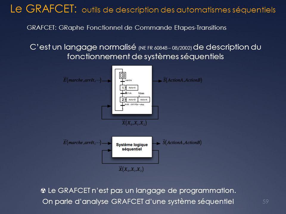 Le GRAFCET: outils de description des automatismes séquentiels 59 GRAFCET: GRaphe Fonctionnel de Commande Etapes-Transitions C'est un langage normalisé (NE FR 60848 – 08/2002) de description du fonctionnement de systèmes séquentiels ☢ Le GRAFCET n'est pas un langage de programmation.