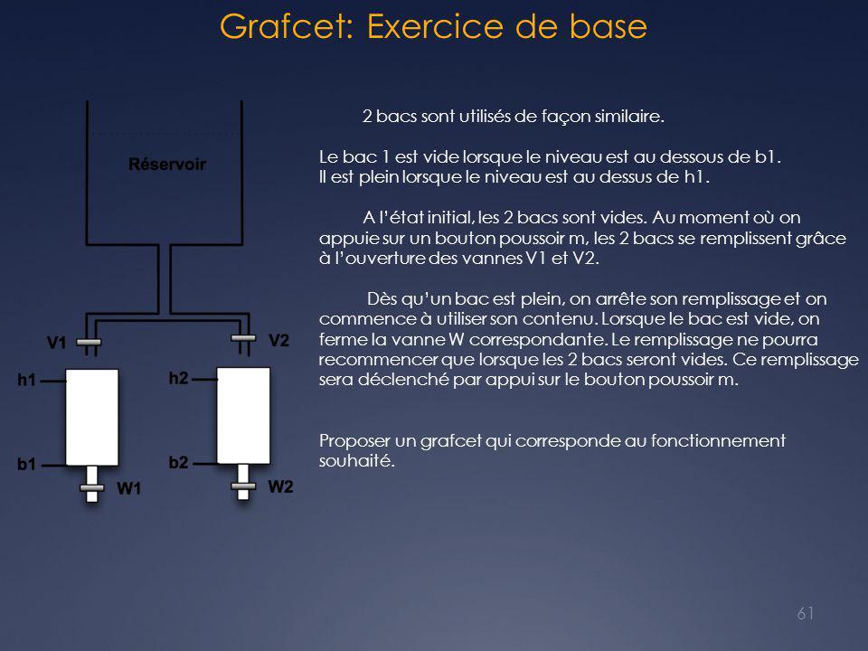 Grafcet: Exercice de base 61 2 bacs sont utilisés de façon similaire. Le bac 1 est vide lorsque le niveau est au dessous de b1. Il est plein lorsque l