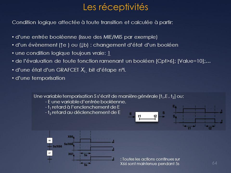 Une variable temporisation S s'écrit de manière générale [t 1,E, t 2 ] ou: - E une variable d'entrée booléenne. - t 1 retard à l'enclenchement de E -