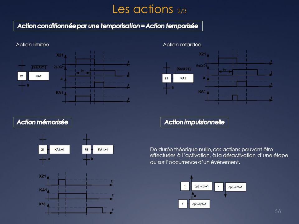 Les actions 2/3 66 Action limitéeAction retardée De durée théorique nulle, ces actions peuvent être effectuées à l'activation, à la désactivation d'une étape ou sur l'occurrence d'un évènement.
