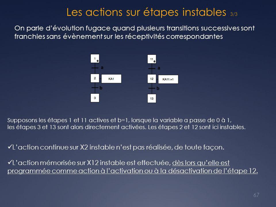 Les actions sur étapes instables 3/3 67 Supposons les étapes 1 et 11 actives et b=1, lorsque la variable a passe de 0 à 1, les étapes 3 et 13 sont alo