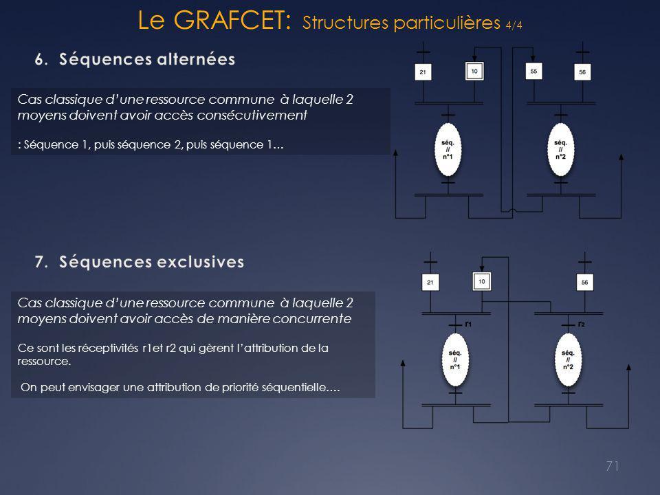 Le GRAFCET: Structures particulières 4/4 71 Cas classique d'une ressource commune à laquelle 2 moyens doivent avoir accès consécutivement : Séquence 1, puis séquence 2, puis séquence 1… Cas classique d'une ressource commune à laquelle 2 moyens doivent avoir accès de manière concurrente Ce sont les réceptivités r1et r2 qui gèrent l'attribution de la ressource.