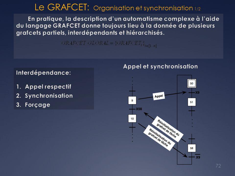 Le GRAFCET: Organisation et synchronisation 1/2 72