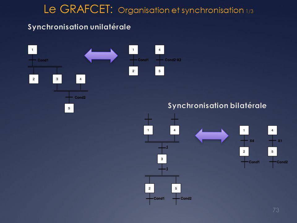 Le GRAFCET: Organisation et synchronisation 1/3 73