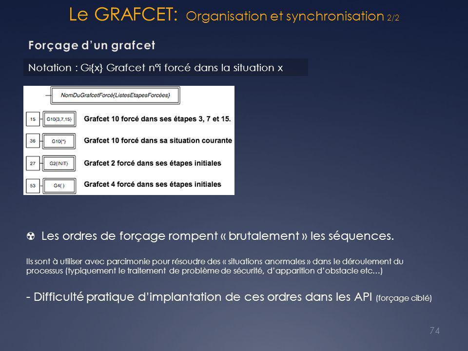 Le GRAFCET: Organisation et synchronisation 2/2 74 Notation : G i {x} Grafcet n°i forcé dans la situation x ☢ Les ordres de forçage rompent « brutalement » les séquences.