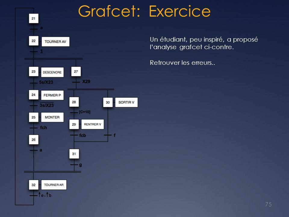 Grafcet: Exercice 75 Un étudiant, peu inspiré, a proposé l'analyse grafcet ci-contre. Retrouver les erreurs..