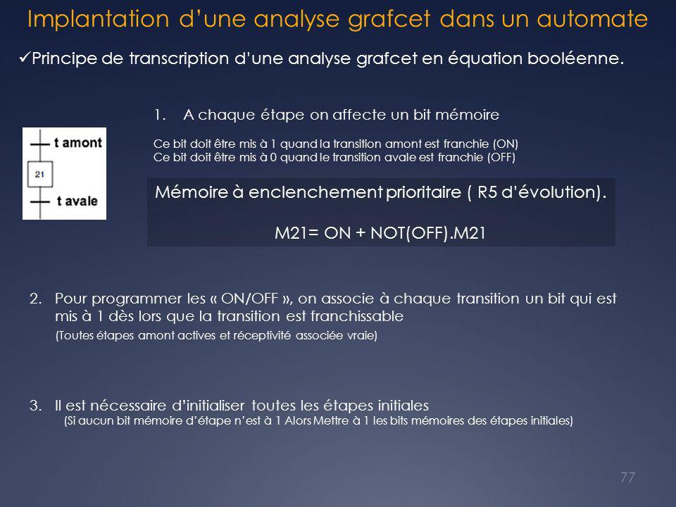 Implantation d'une analyse grafcet dans un automate 77 Principe de transcription d'une analyse grafcet en équation booléenne. 1. A chaque étape on aff