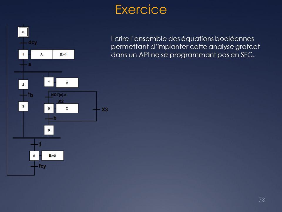 Exercice 78 Ecrire l'ensemble des équations booléennes permettant d'implanter cette analyse grafcet dans un API ne se programmant pas en SFC.