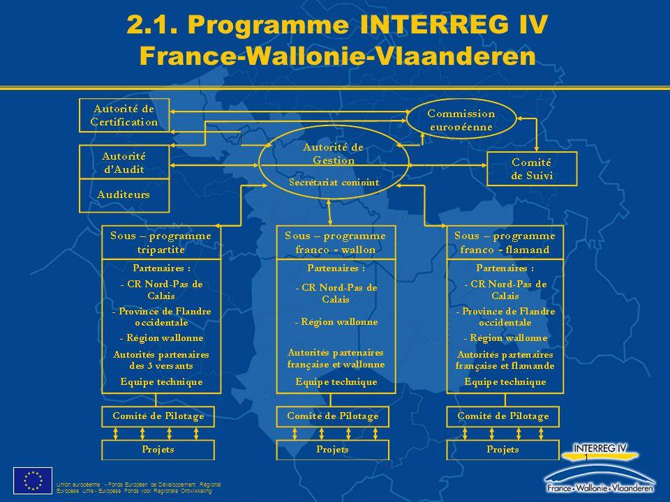 Union européenne - Fonds Européen de Développement Régional Europese Unie - Europese Fonds voor Regionale Ontwikkeling 2.1. Programme INTERREG IV Fran