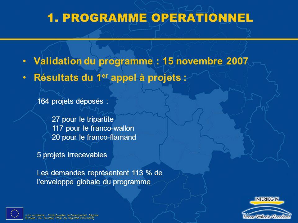Union européenne - Fonds Européen de Développement Régional Europese Unie - Europese Fonds voor Regionale Ontwikkeling 1. PROGRAMME OPERATIONNEL Valid