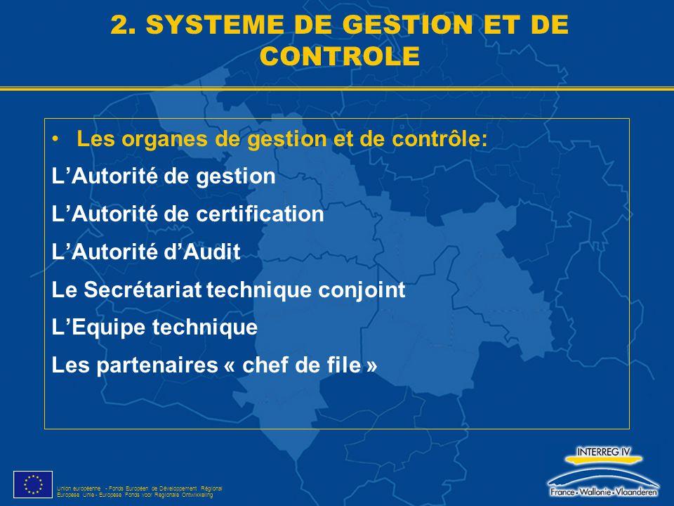 Union européenne - Fonds Européen de Développement Régional Europese Unie - Europese Fonds voor Regionale Ontwikkeling 2. SYSTEME DE GESTION ET DE CON