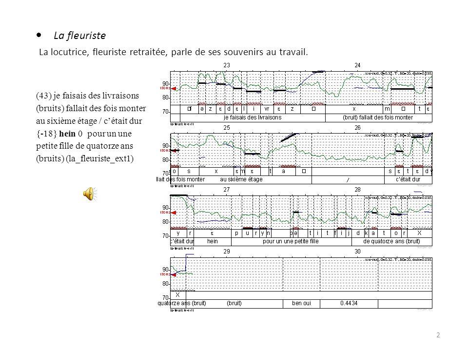Choix de textes de français parlé, édité par Claire Blanche-Benveniste, Christine Rouget et Frédéric Sabio, 2002, Honoré Champion, Paris. -La fleurist