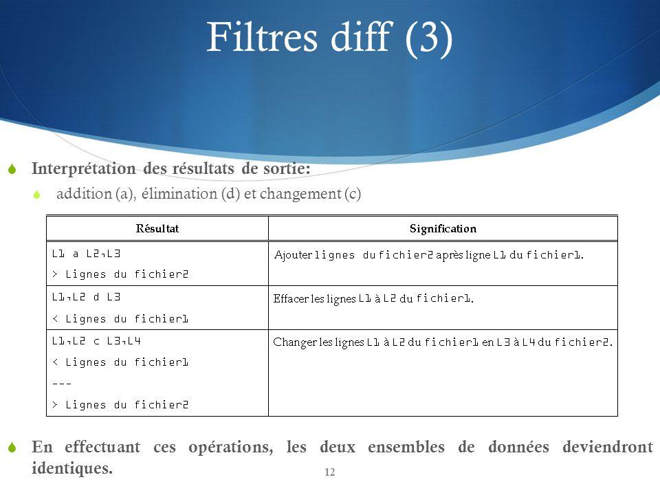  Interprétation des résultats de sortie:  addition (a), élimination (d) et changement (c)  En effectuant ces opérations, les deux ensembles de données deviendront identiques.