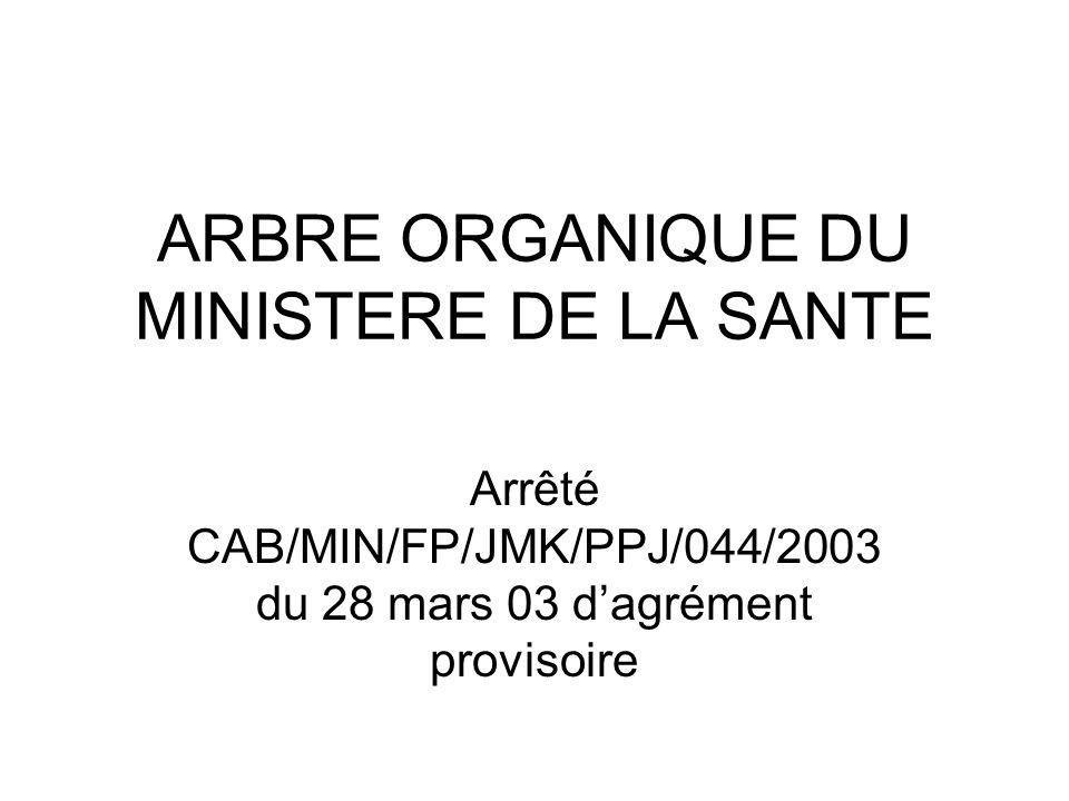 ARBRE ORGANIQUE DU MINISTERE DE LA SANTE Arrêté CAB/MIN/FP/JMK/PPJ/044/2003 du 28 mars 03 d'agrément provisoire