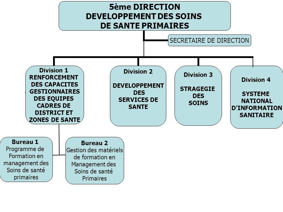 Division 4 SYSTEME NATIONAL D'INFORMATION SANITAIRE Bureau 1 Programme de Formation en management des Soins de santé primaires Bureau 2 Gestion des matériels de formation en Management des Soins de santé Primaires