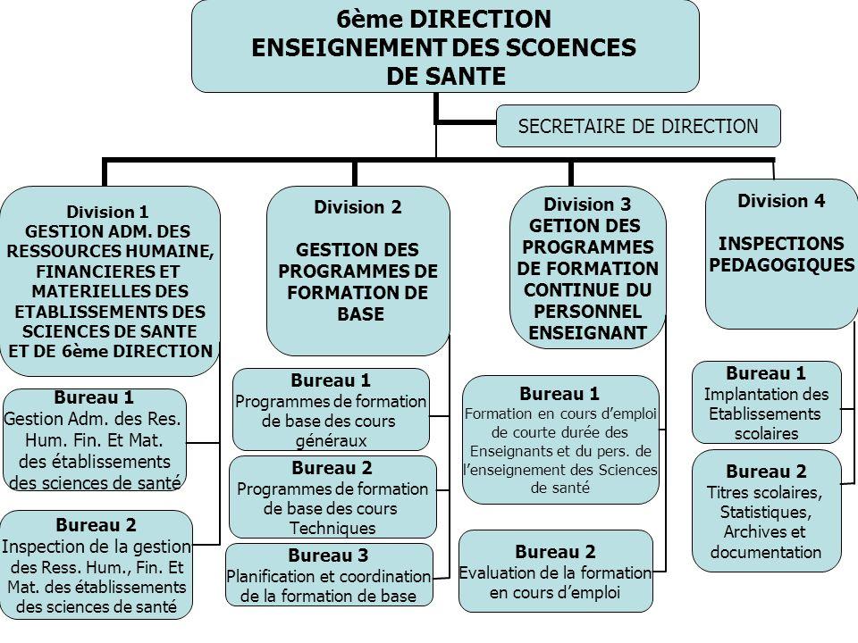 Division 4 INSPECTIONS PEDAGOGIQUES Bureau 1 Gestion Adm.