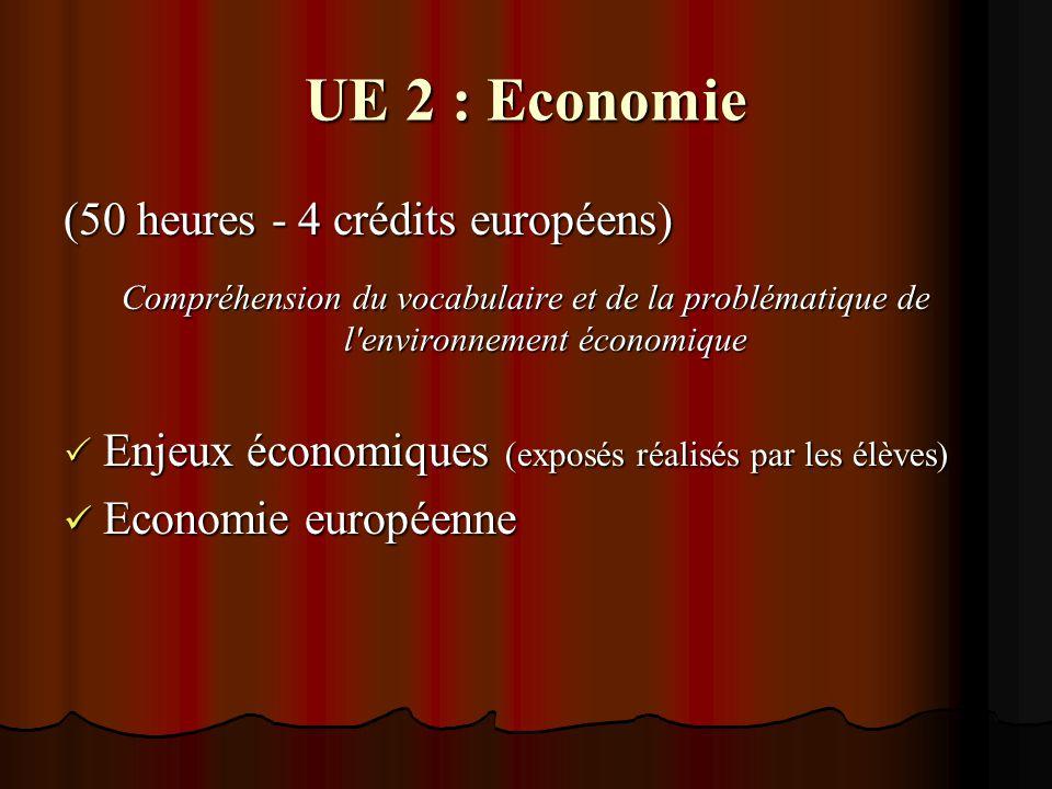 UE 3 : Management (150 heures - 15 crédits européens) Maîtrise des grands domaines du management des PME  Comptabilité et finance d'entreprise (Tableaux de bord) Contrôle de gestion (Traitement des charges, méthode des coûts) Contrôle de gestion (Traitement des charges, méthode des coûts)
