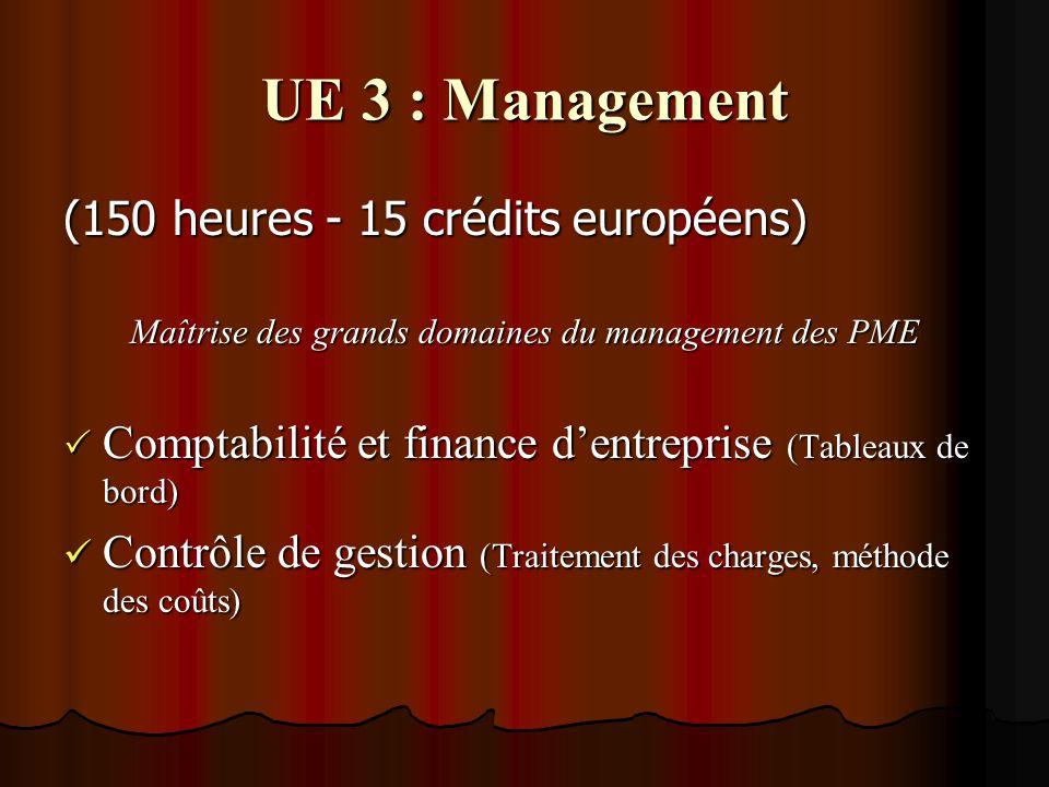  Gestion des ressources humaines (Les choix fondamentaux dans le management d'une équipe de travail en PME et Fonctions RH structurée et gestion des talents en PME) Marketing Marketing Force de vente Force de vente UE 3 : Management (suite)