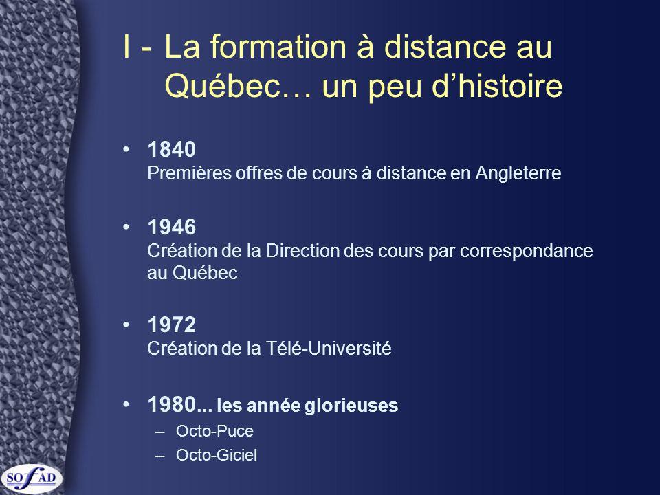 I - La formation à distance au Québec… un peu d'histoire 1840 Premières offres de cours à distance en Angleterre 1946 Création de la Direction des cours par correspondance au Québec 1972 Création de la Télé-Université 1980...