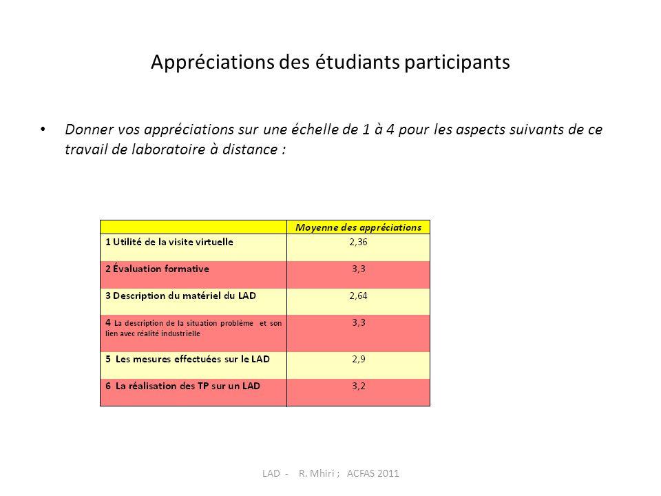 Appréciations des étudiants participants Donner vos appréciations sur une échelle de 1 à 4 pour les aspects suivants de ce travail de laboratoire à distance : LAD - R.