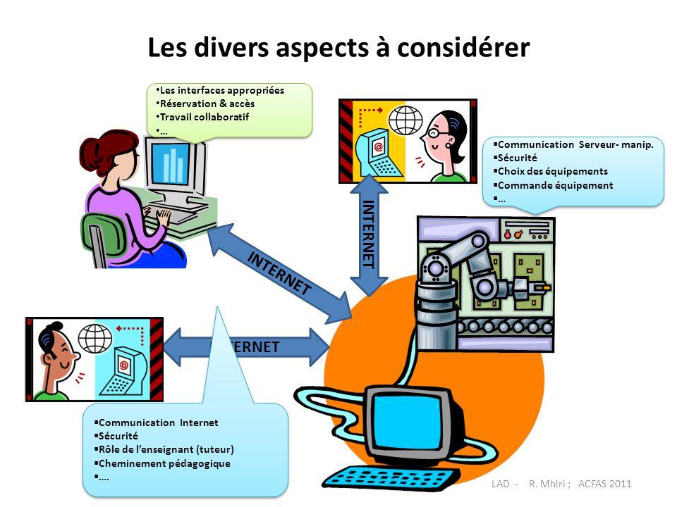 Les divers aspects à considérer INTERNET  Communication Serveur- manip.