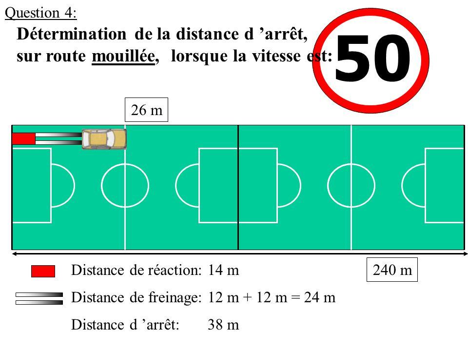 50 Détermination de la distance d 'arrêt, sur route mouillée, lorsque la vitesse est: 14 mDistance de réaction: Distance de freinage: Distance d 'arrêt: 12 m + 12 m = 24 m 38 m 26 m 240 m Question 4: