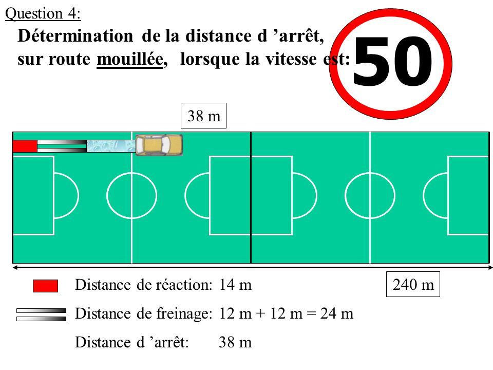 50 Détermination de la distance d 'arrêt, sur route mouillée, lorsque la vitesse est: 14 mDistance de réaction: Distance de freinage: Distance d 'arrêt: 12 m + 12 m = 24 m 38 m 240 m Question 4: