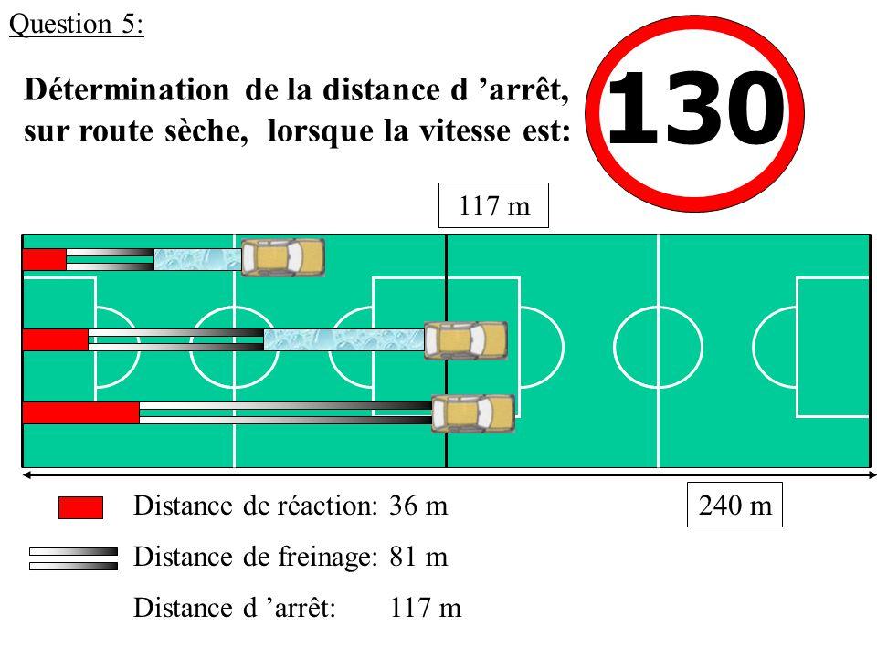 130 Détermination de la distance d 'arrêt, sur route sèche, lorsque la vitesse est: 36 mDistance de réaction: Distance de freinage: Distance d 'arrêt: 81 m 117 m 240 m Question 5: