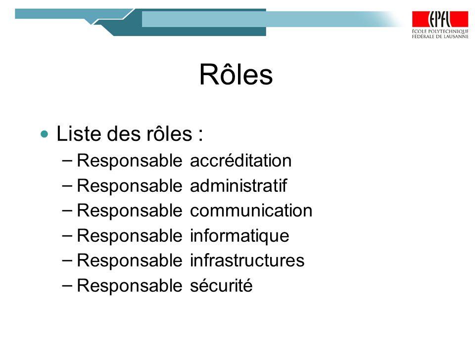 Rôles Liste des rôles : – Responsable accréditation – Responsable administratif – Responsable communication – Responsable informatique – Responsable i