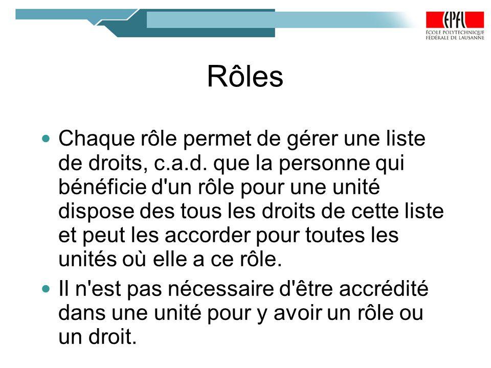 Rôles Chaque rôle permet de gérer une liste de droits, c.a.d. que la personne qui bénéficie d'un rôle pour une unité dispose des tous les droits de ce