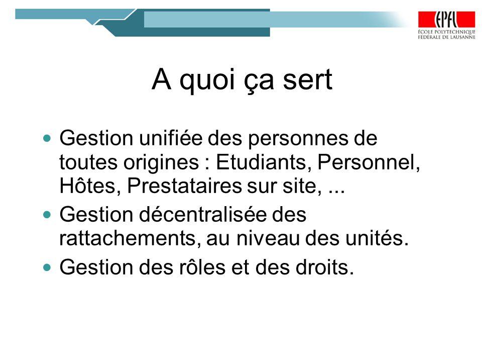 A quoi ça sert Gestion unifiée des personnes de toutes origines : Etudiants, Personnel, Hôtes, Prestataires sur site,... Gestion décentralisée des rat