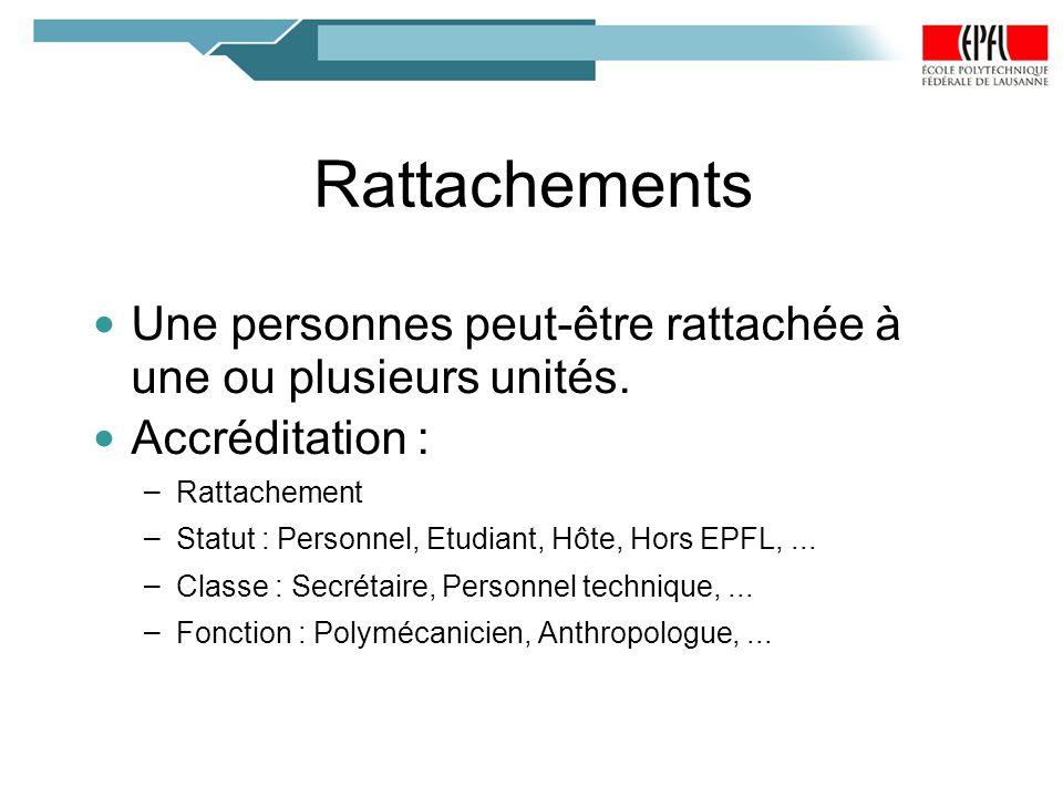 Rattachements Une personnes peut-être rattachée à une ou plusieurs unités. Accréditation : – Rattachement – Statut : Personnel, Etudiant, Hôte, Hors E