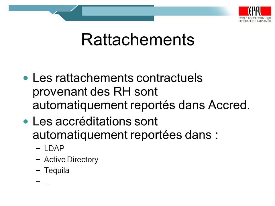 Rattachements Les rattachements contractuels provenant des RH sont automatiquement reportés dans Accred. Les accréditations sont automatiquement repor