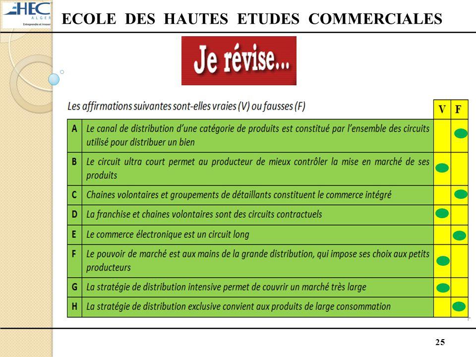25 ECOLE DES HAUTES ETUDES COMMERCIALES