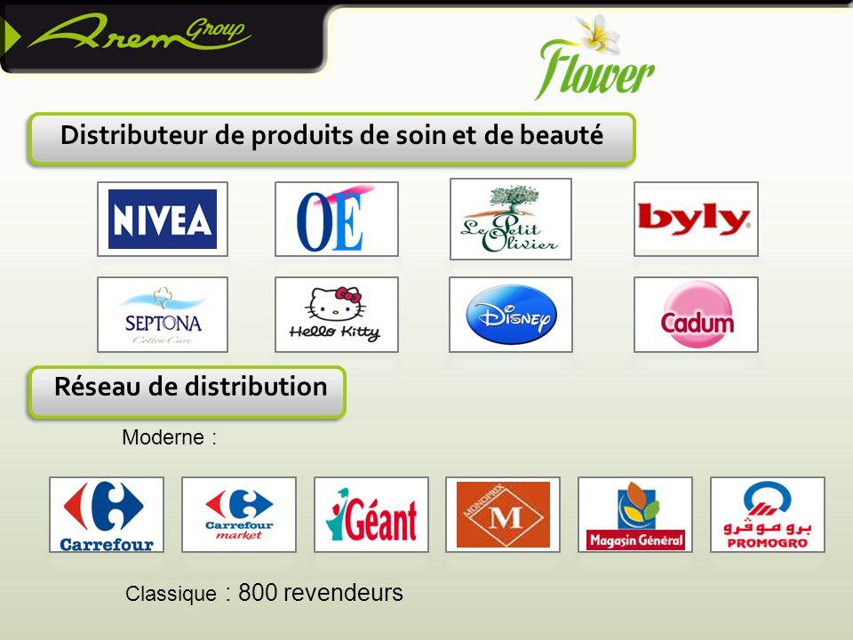 Moderne : Réseau de distribution Distributeur de produits de soin et de beauté Classique : 800 revendeurs