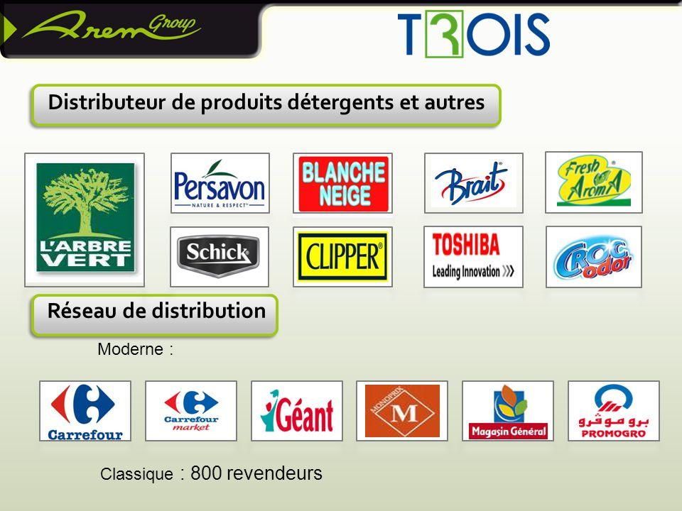 Distributeur de produits détergents et autres Classique : 800 revendeurs Moderne : Réseau de distribution