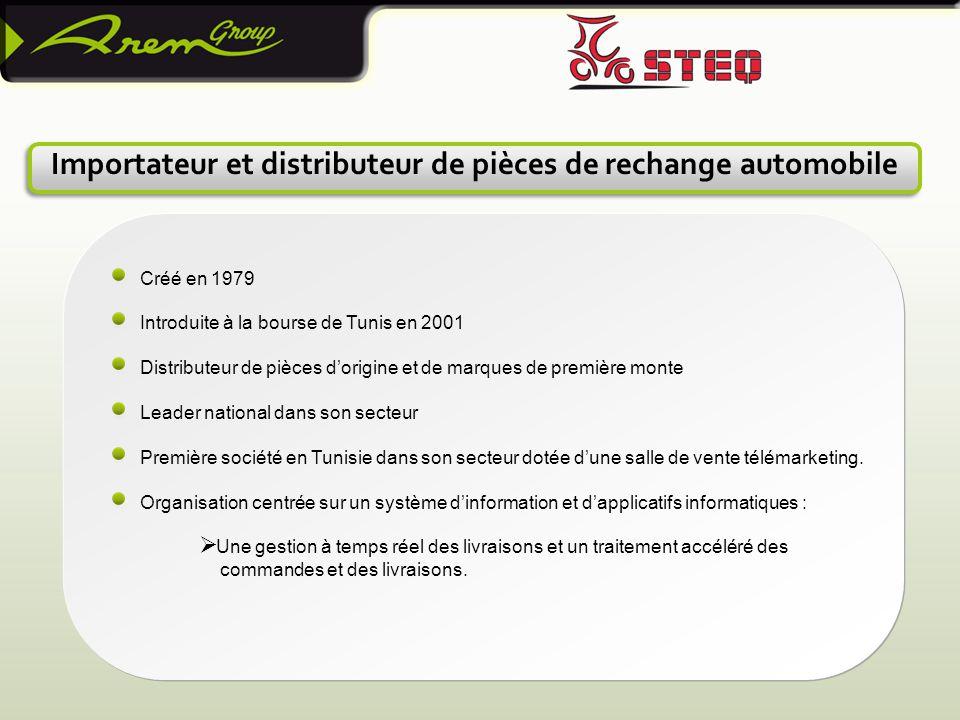Créé en 1979 Introduite à la bourse de Tunis en 2001 Distributeur de pièces d'origine et de marques de première monte Leader national dans son secteur Première société en Tunisie dans son secteur dotée d'une salle de vente télémarketing.