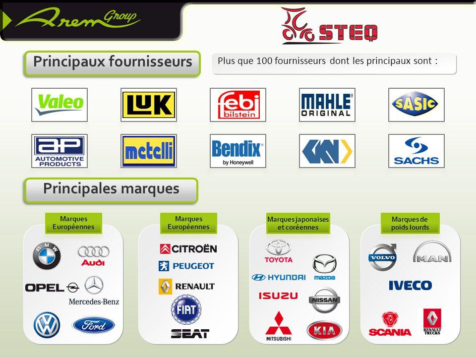 Principales marques Principaux fournisseurs Plus que 100 fournisseurs dont les principaux sont : Marques Européennes Marques japonaises et coréennes Marques de poids lourds