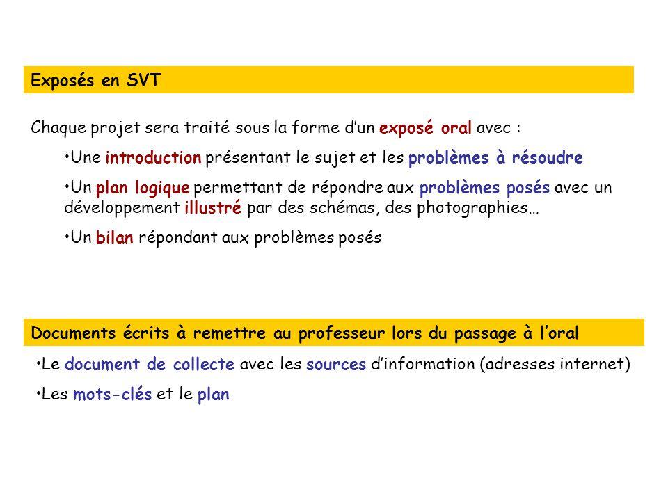 Exposés en SVT Chaque projet sera traité sous la forme d'un exposé oral avec : Une introduction présentant le sujet et les problèmes à résoudre Un pla