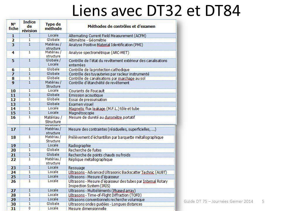 Liens avec DT32 et DT84 Guide DT 75 – Journées Gemer 20145