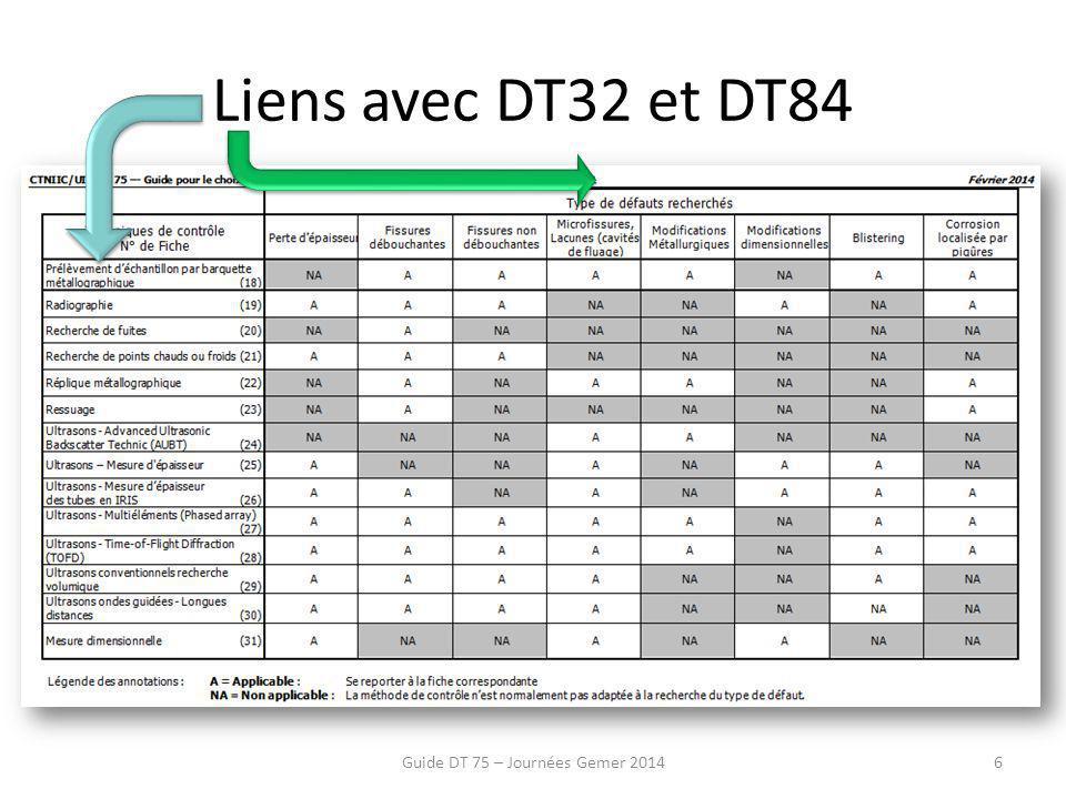 Liens avec DT32 et DT84 Guide DT 75 – Journées Gemer 20146